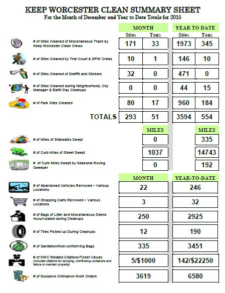 2015 scorecard